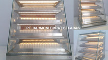 Jual Rak Minimarket & Rak Supermarket | PT. Harmoni Empat Selaras