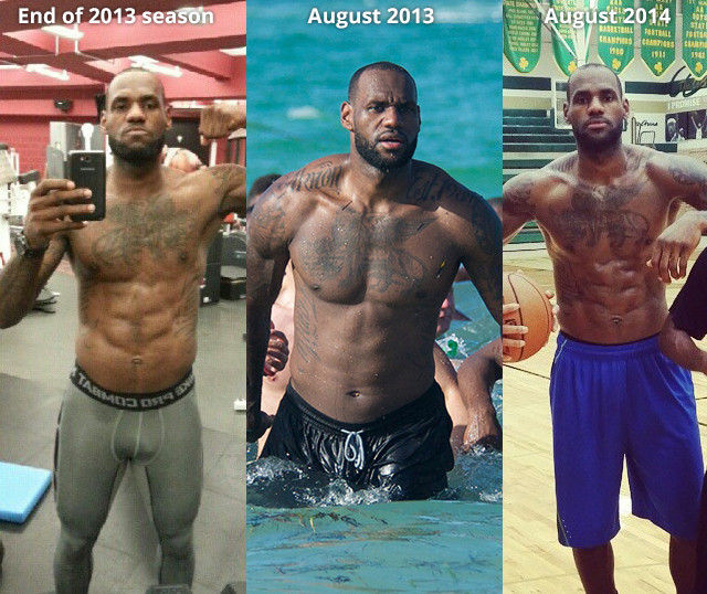 LeBron_Dieta_NBA_Around_the_Game