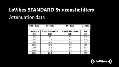 S1 - Attenuation data .jpg