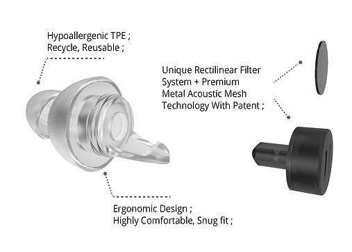 ES3132 - Technical details - Hypoallerge