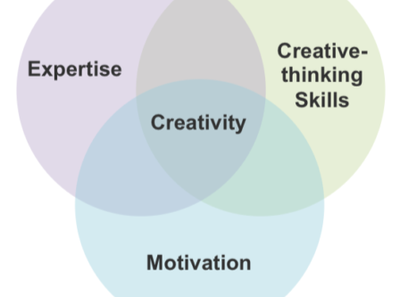 Unpacking the creative process for a memorable experience
