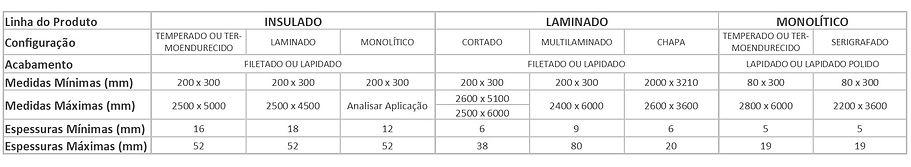 Dimensões_dos_Vidros_2.jpg