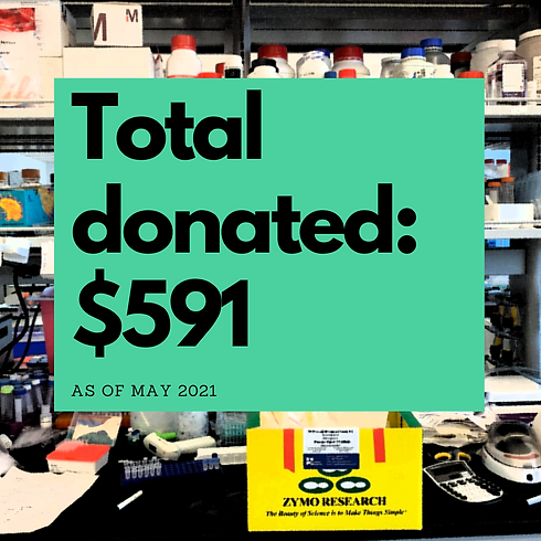 $591 donated.png