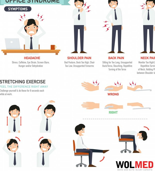 office-syndrome-causes-and-symptoms_55b1