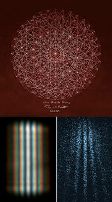 The Beauty of Quantum Physics