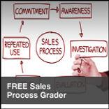 SalesProcessGrader.jpg