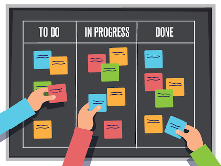 Using the Kanban Method for Organizing and Managing Schoolwork