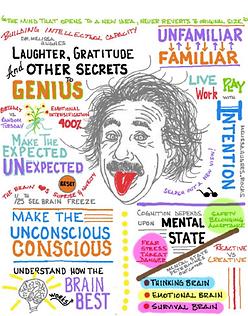 Secrets to Genius.png