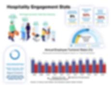 hospitality engagement stats.jpg