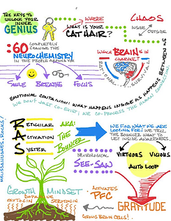 The Keys to Unlock your Inner Genius