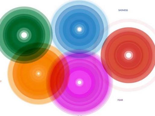 Atlas das Emoções: Uma ferramenta para desenvolver a sua agilidade emocional e dos seus alunos