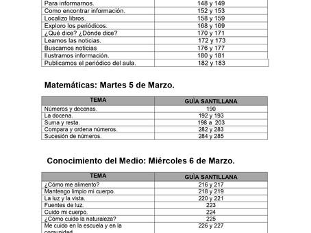 Guías de Estudio Español.