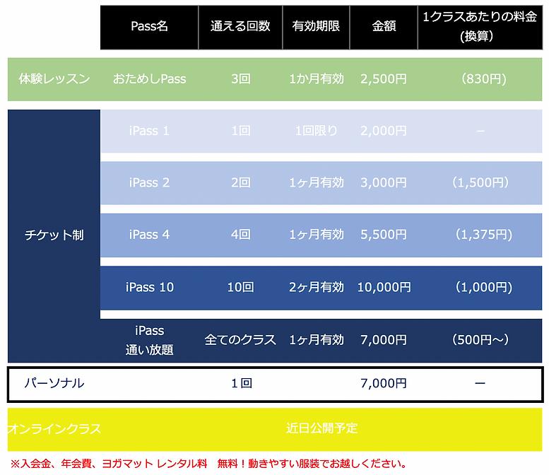 スクリーンショット 2020-11-05 15.20.34.png