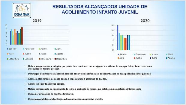 Resultados Projeto UAI.jpg