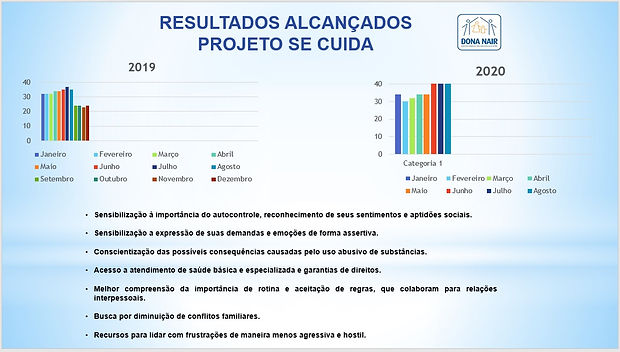 Resultados Projeto Se Cuida.jpg