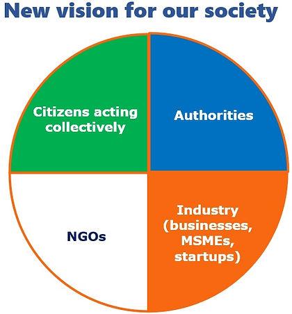 Society-Vision-Pie-2.jpg