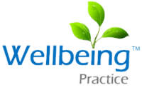 Wellbeing Practice - Coping with Anxiety today and tomorrow