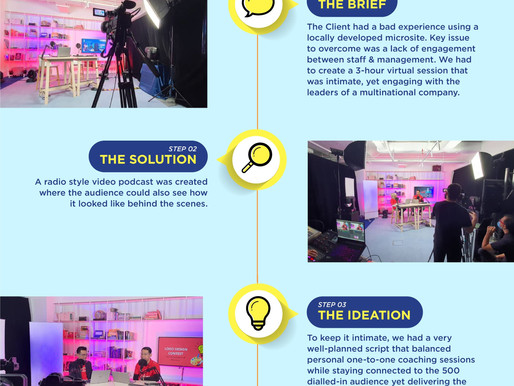 How We Transform a Townhall to a Virtual Event