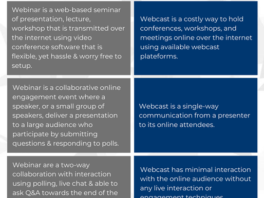 What's the difference between Webinar & Webcast?