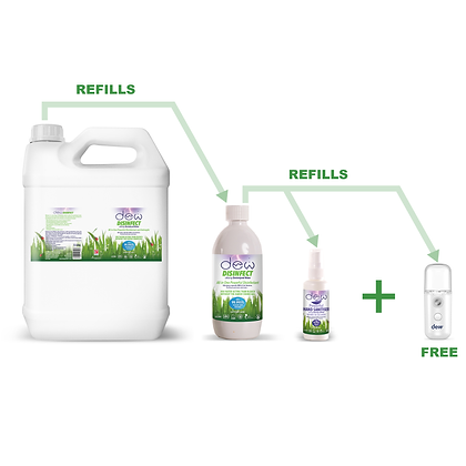 Disinfect Travel Pack c/w Free Personal Mister