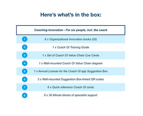 Team Innovation Kit™