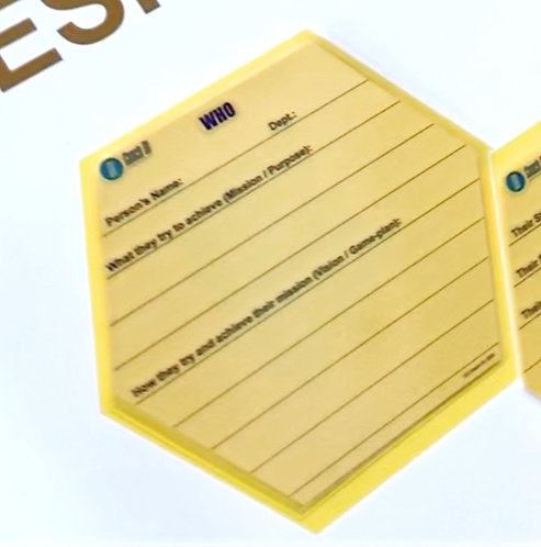 Set of OI Cue Cards (11)