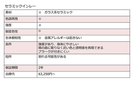 セラミックインレー.jpg