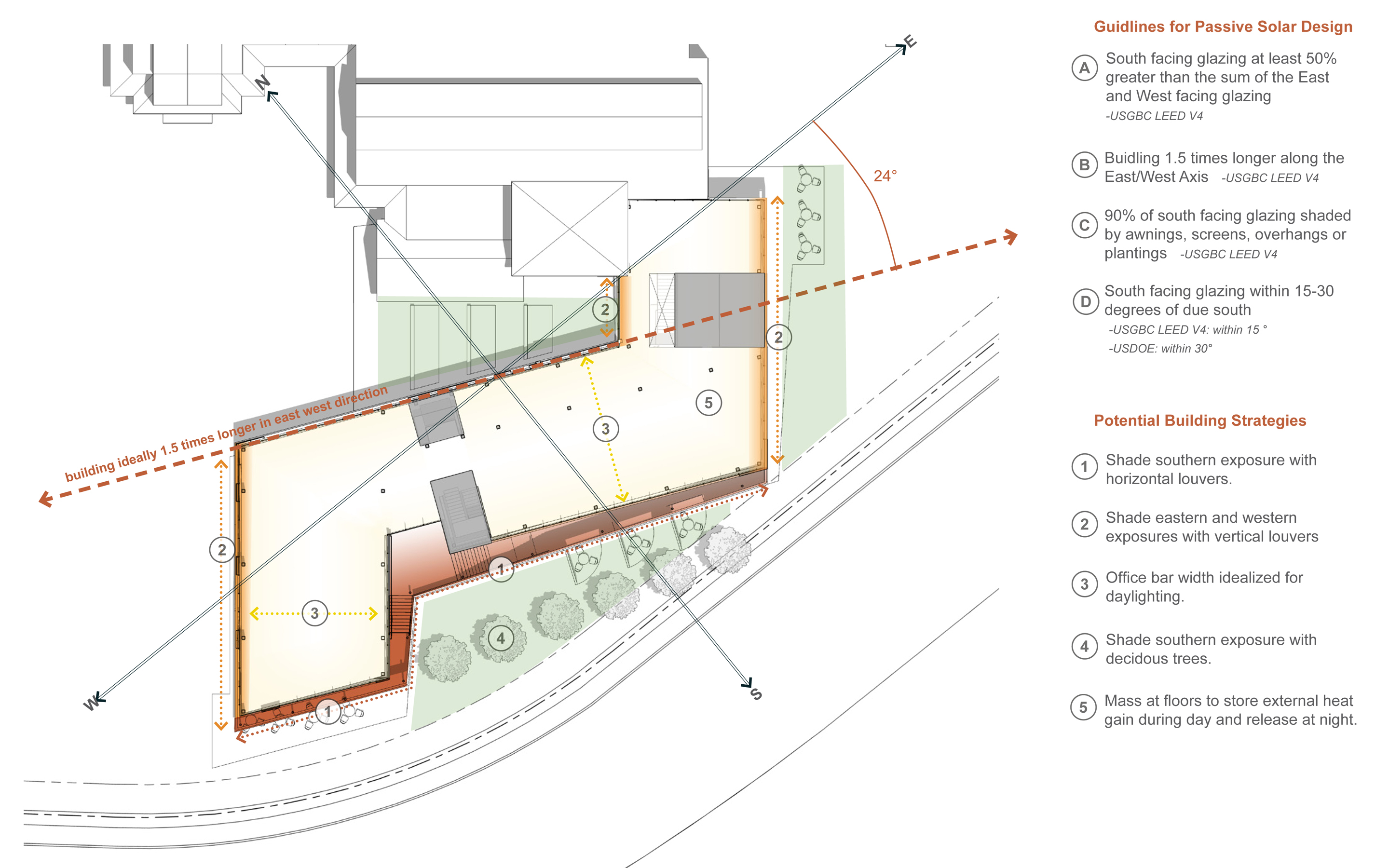 2 0 new belgium brewing office fort collins passive solar diagram open studio architecture