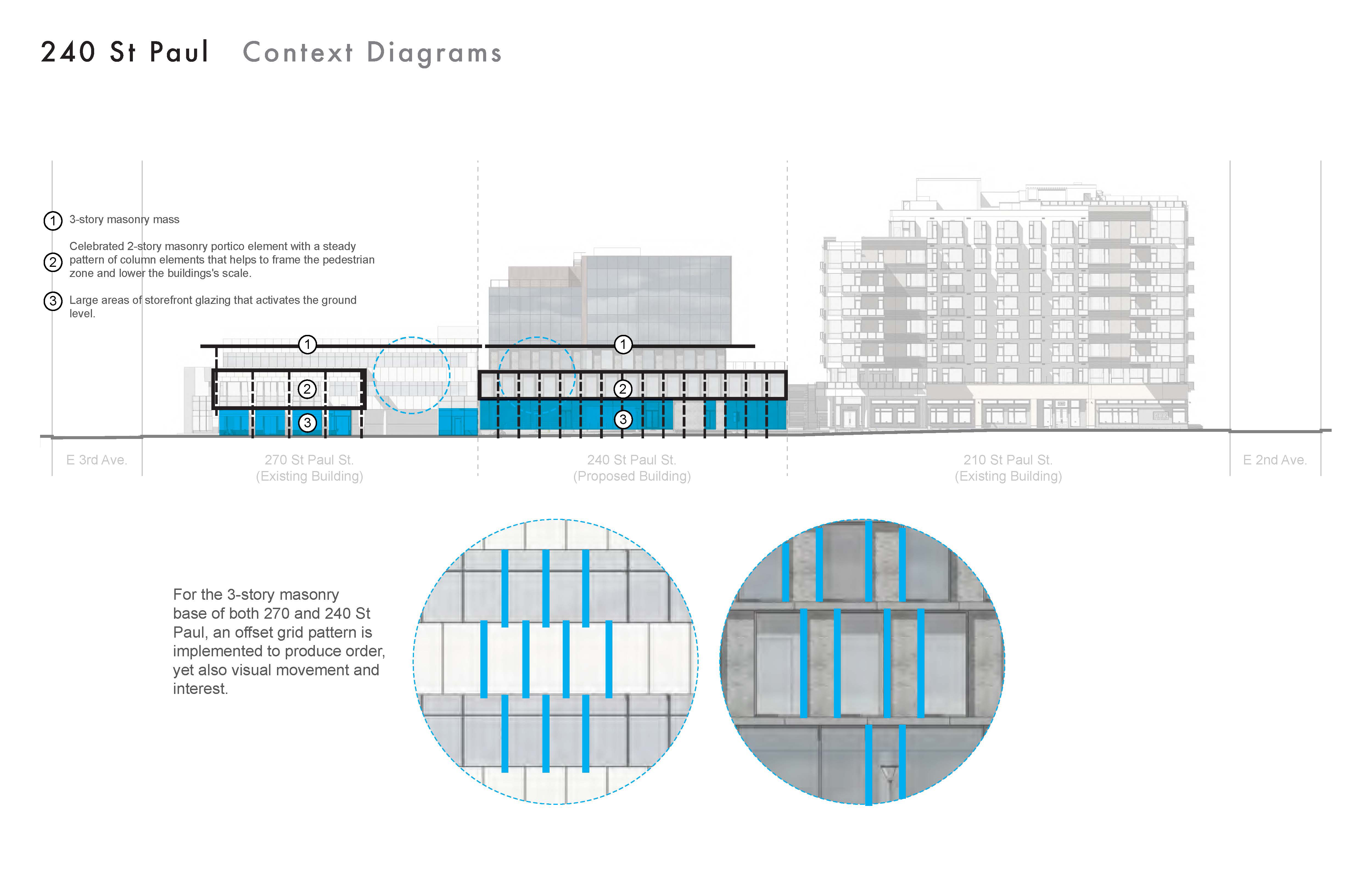 240 St Paul Context Diagram 1