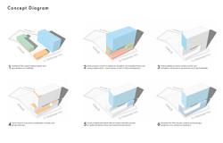 Stonebridge Concept Diagram