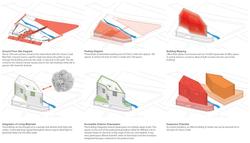 4 14th and Larimer diagrams open studio architecture