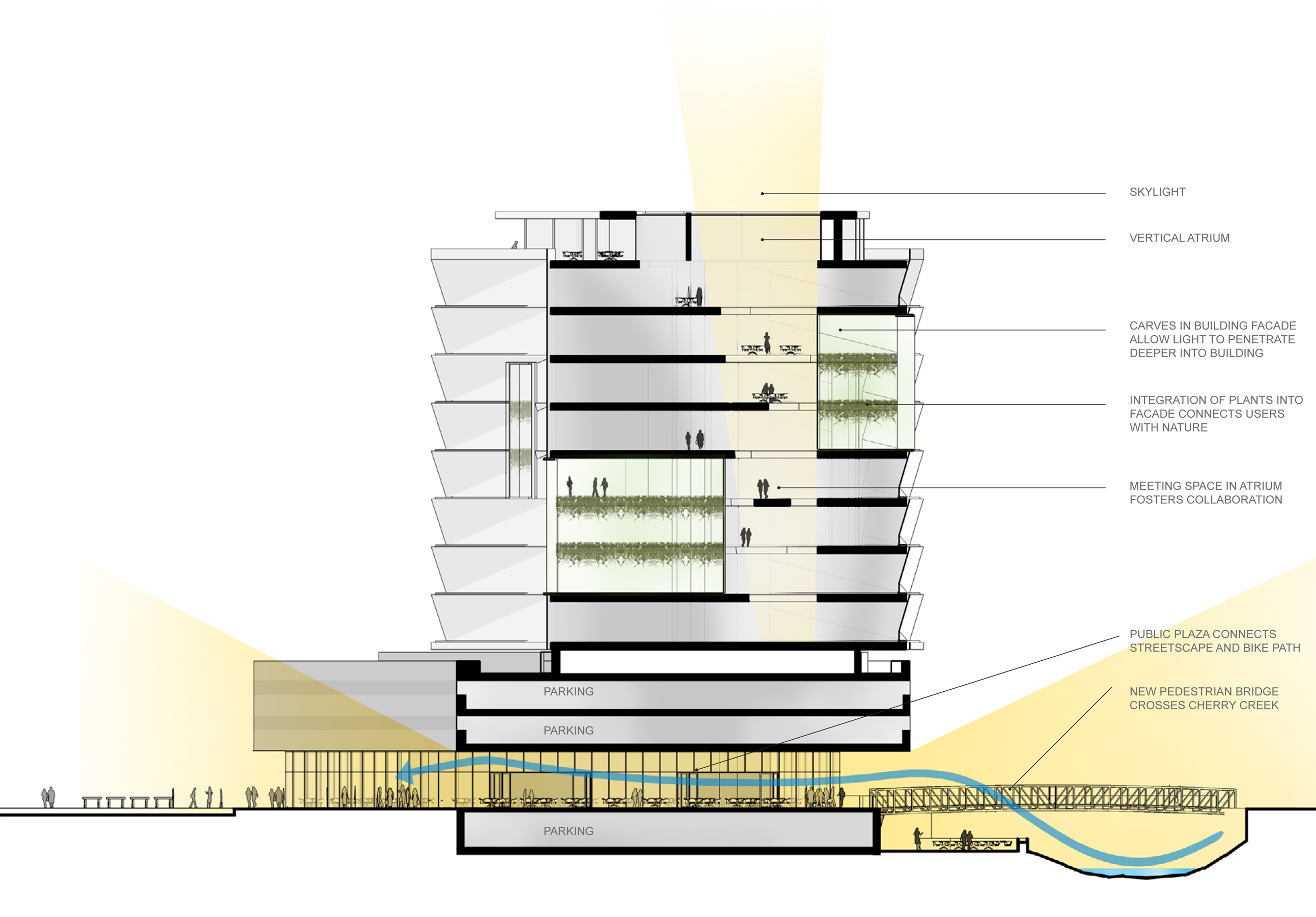 5 14th and Larimer section bioclimatic tower open studio architecture
