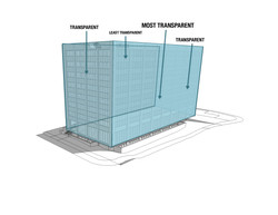 Design Diagram levels of transparency_Pa