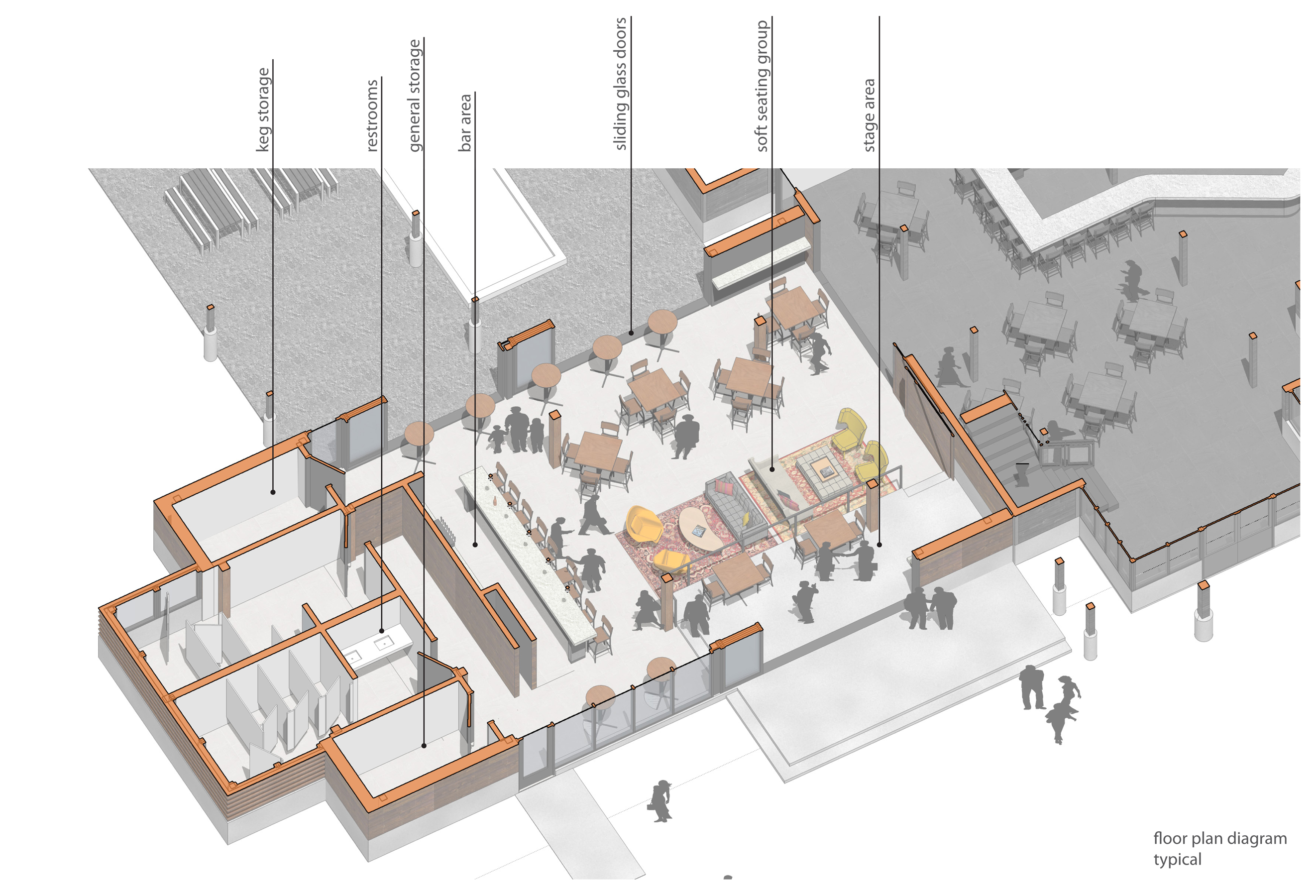 open studio architecture new belgium brewery liquid center expansion floor plan layout diagram osa