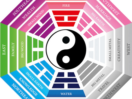 What is Feng Shui and Does it Work?