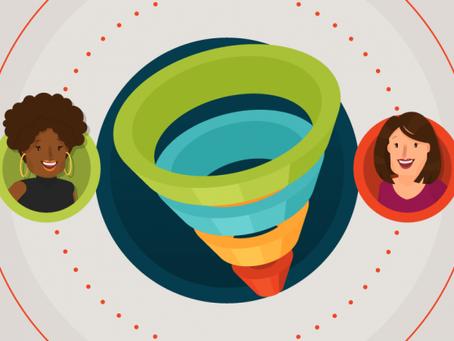 A jornada do cliente - Como o cliente procede nas etapas do funil de vendas?