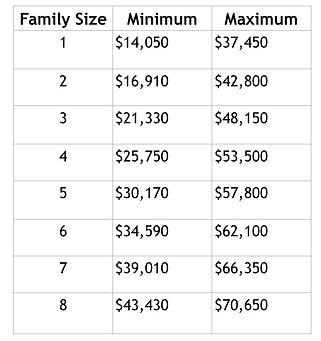 2019 HUD Income Limits.jpeg