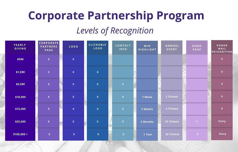 Corporate Partner Program (4).png