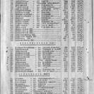 КУ «Государственный архив Югры». Ф. 217. Оп. 1. Д. 20. Л. 58 об.
