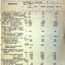 КУ «Государственный архив Югры». Ф. 217. Оп. 3. Д. 8. Л. 1.