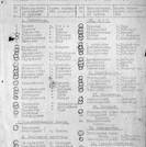 КУ «Государственный архив Югры». Ф. 118. Оп. 1. Д. 4. Л. 166.