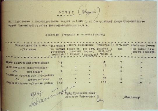 КУ «Государственный архив Югры». Ф. 118. Оп. 1. Д. 4. Л. 241.