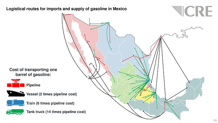 Mexico Liquid Gas and Fuels Transporation Infrastructure
