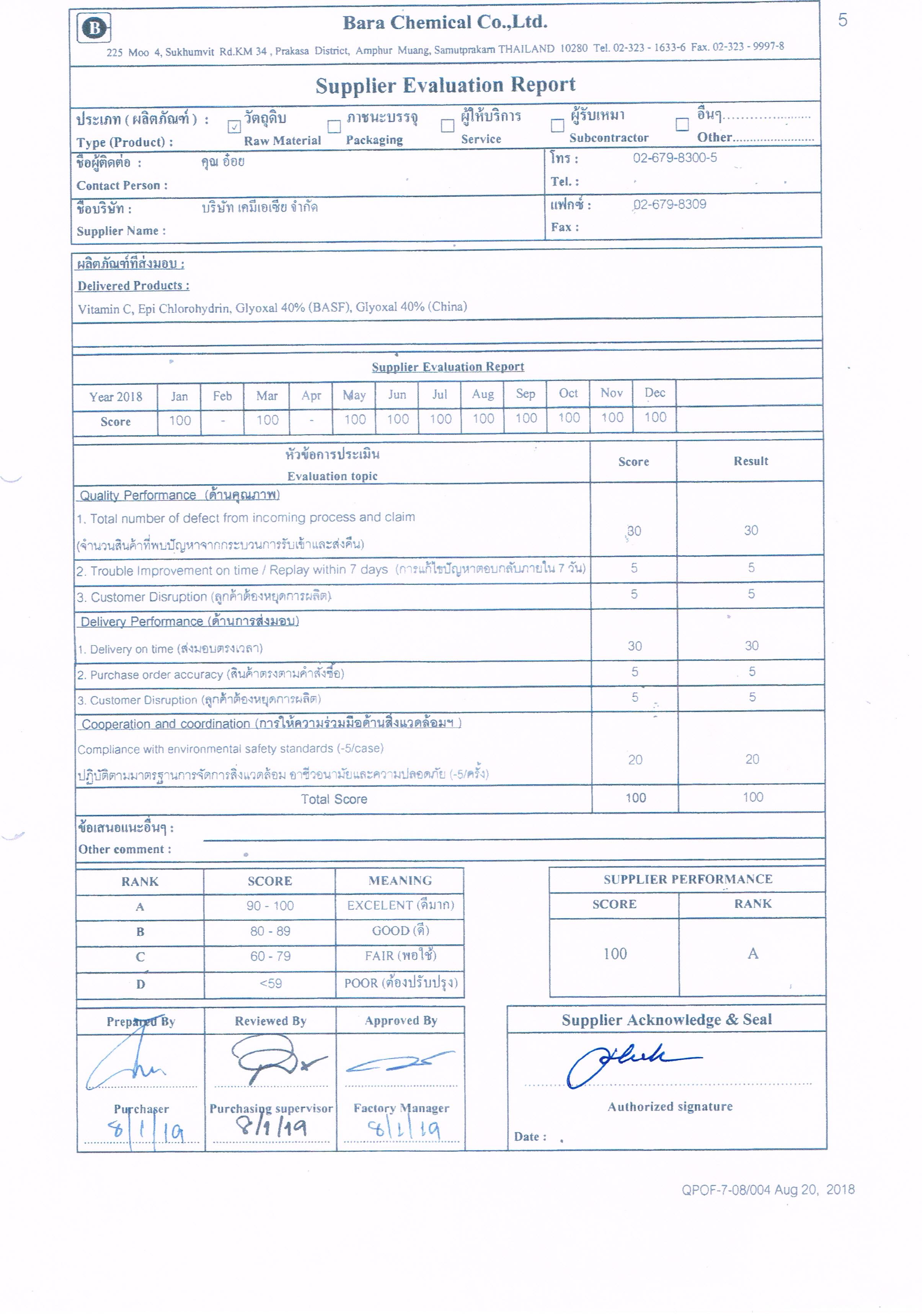 แจ้งเกณฑ์การประเมินผุ้ขายประจำปี2561  พา