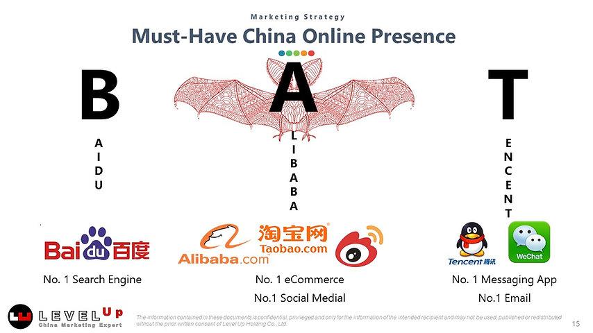แพลตฟอร์มจีนการตลาดจีนที่นักท่องเรียนจีน