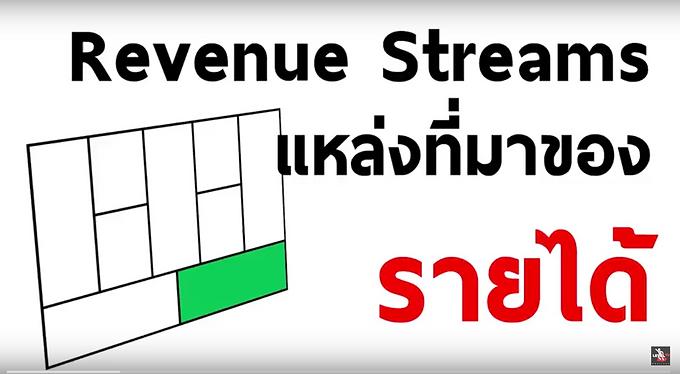 Revenue Streams รายรับของธุรกิจ