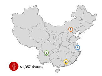 บุกตลาดจีนด้วยการตลาดออนไลน์จีน ตอน3
