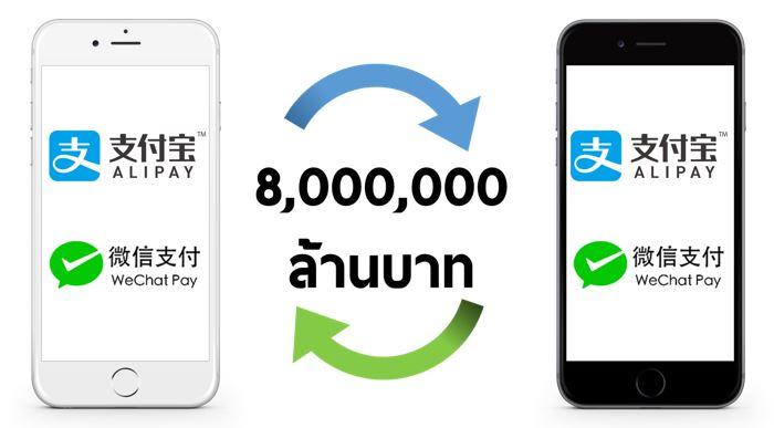 การตลาดออนไลน์จีน7