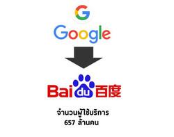 การตลาดออนไลน์จีน14