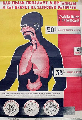"""How dust enters the body and how it affects the health of the worker"" Soviet health care poster, 1931"